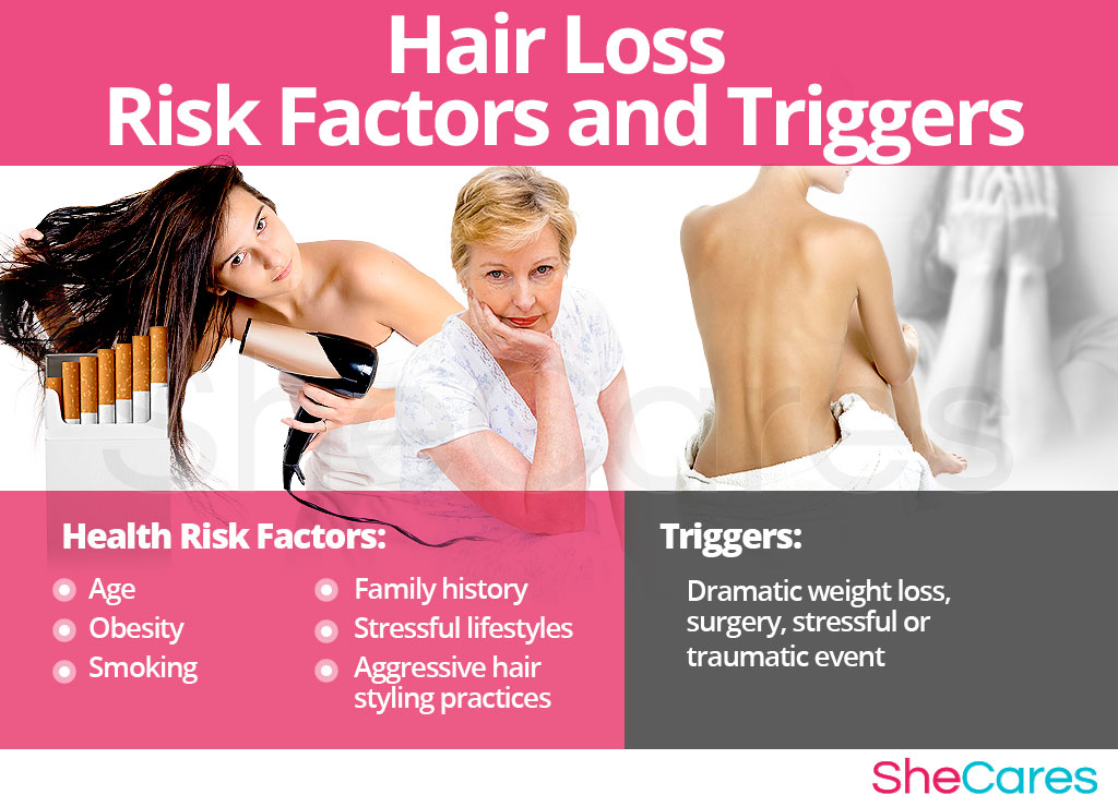 Hair Loss - Risk Factors and Triggers