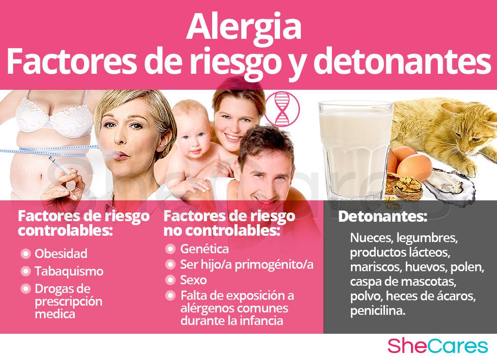 Factores de riesgo y detonantes para alergia