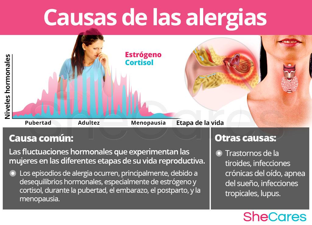 Causas de las alergias