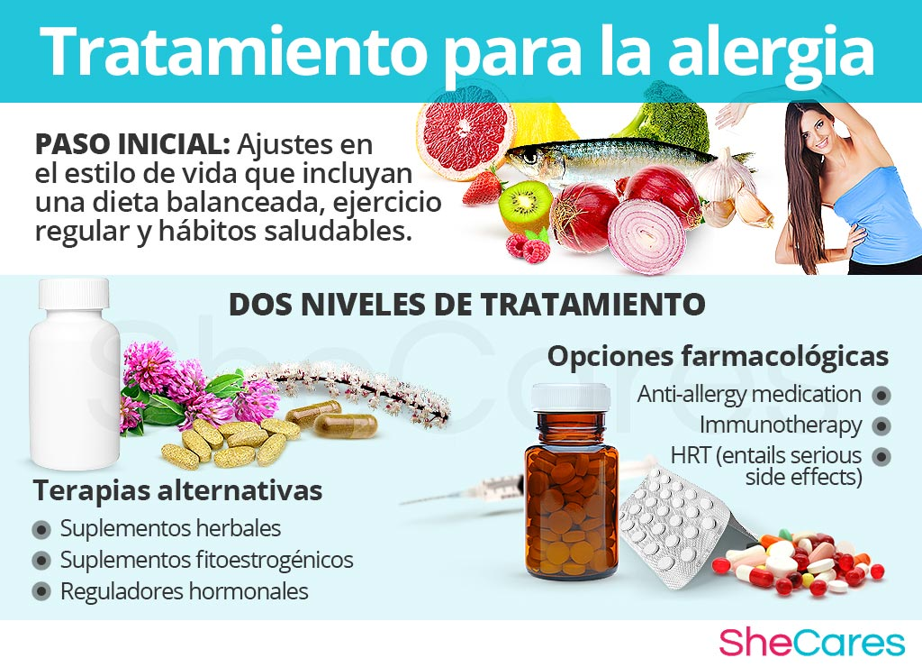 Tratamiento para la alergia
