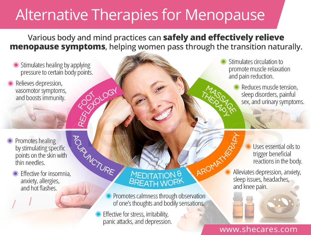 Alternative therapies for menopause