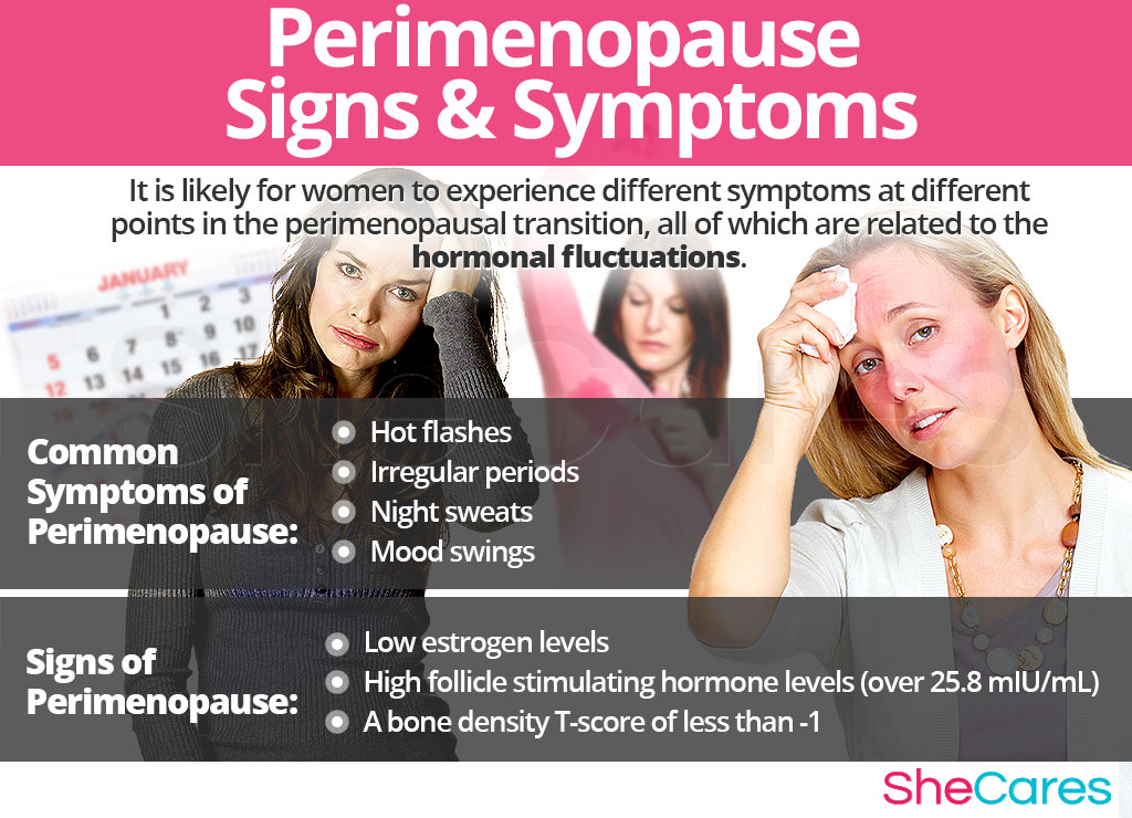 Perimenopause Signs and Symptoms