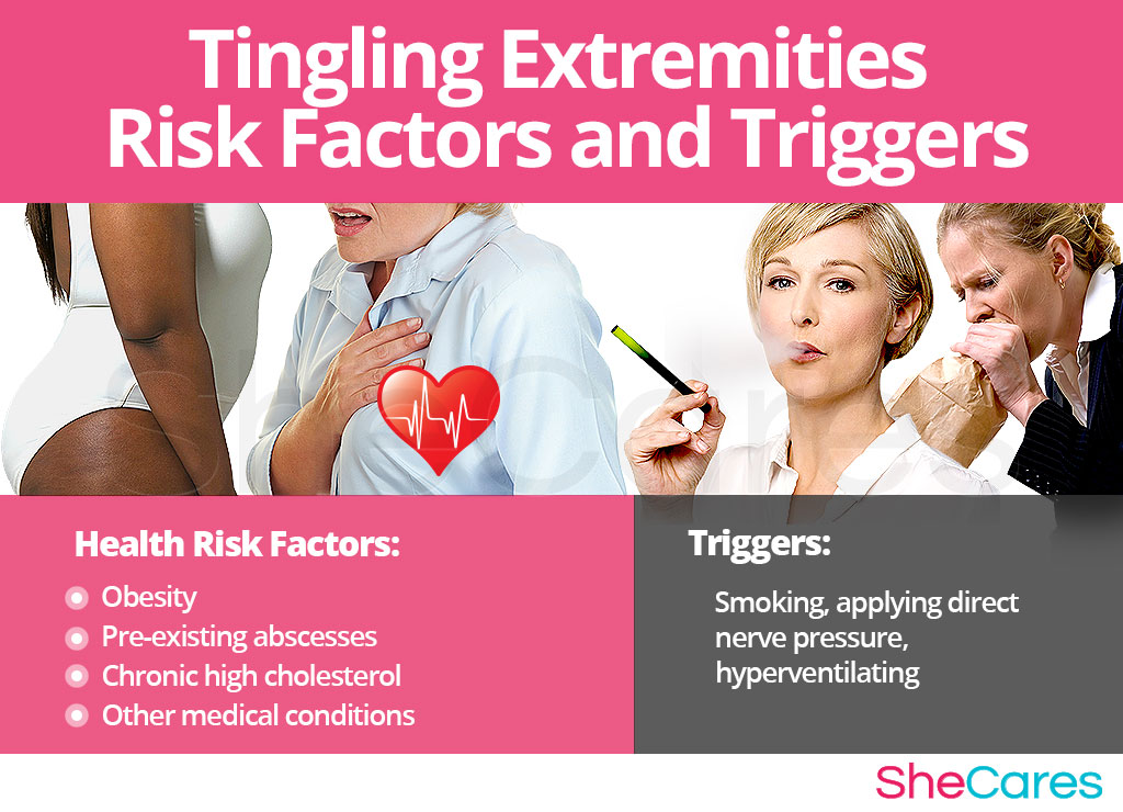 Tingling Extremities - Risk Factors and Triggers