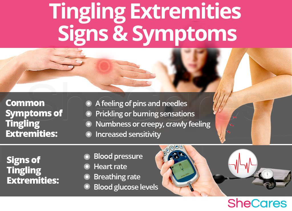 Tingling Extremities - Signs and Symptoms