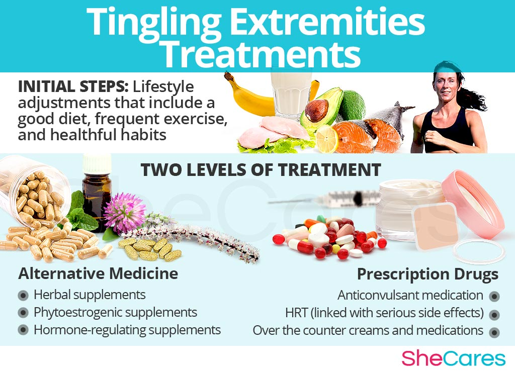 Tingling Extremities Treatments
