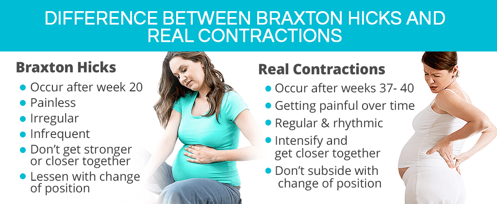 Difference Between Braxton Hicks and Real Contractions