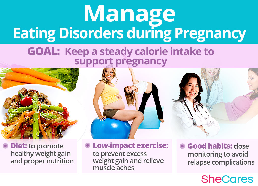 Manage Eating Disorders during Pregnancy