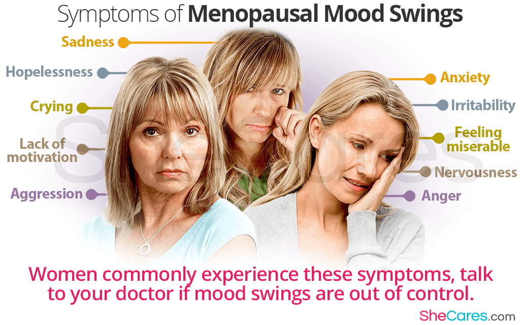 Menopausal Mood Swings FAQs