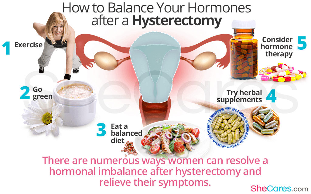 How to Balance Your Hormones after a Hysterectomy