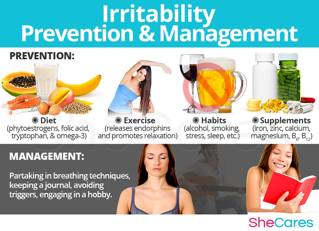 Irritability - Prevention and Management