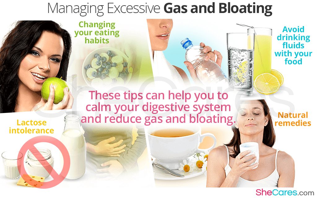 Managing Excessive Gas and Bloating