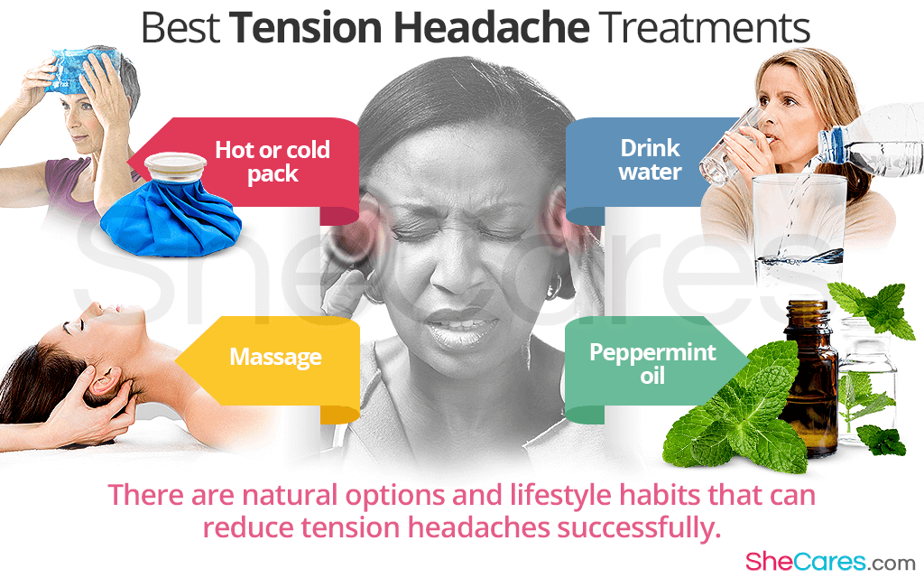Tension Headaches: FAQs