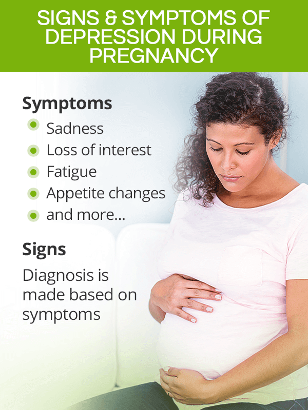 Signs and symptoms of depression during pregnancy