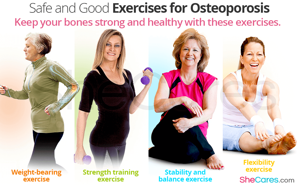 Safe and Good Exercises for Osteoporosis