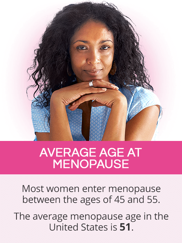 Average age at menopause