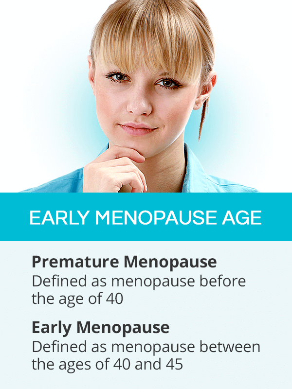 Early menopause age