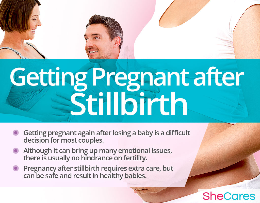 Getting Pregnant after Stillbirth