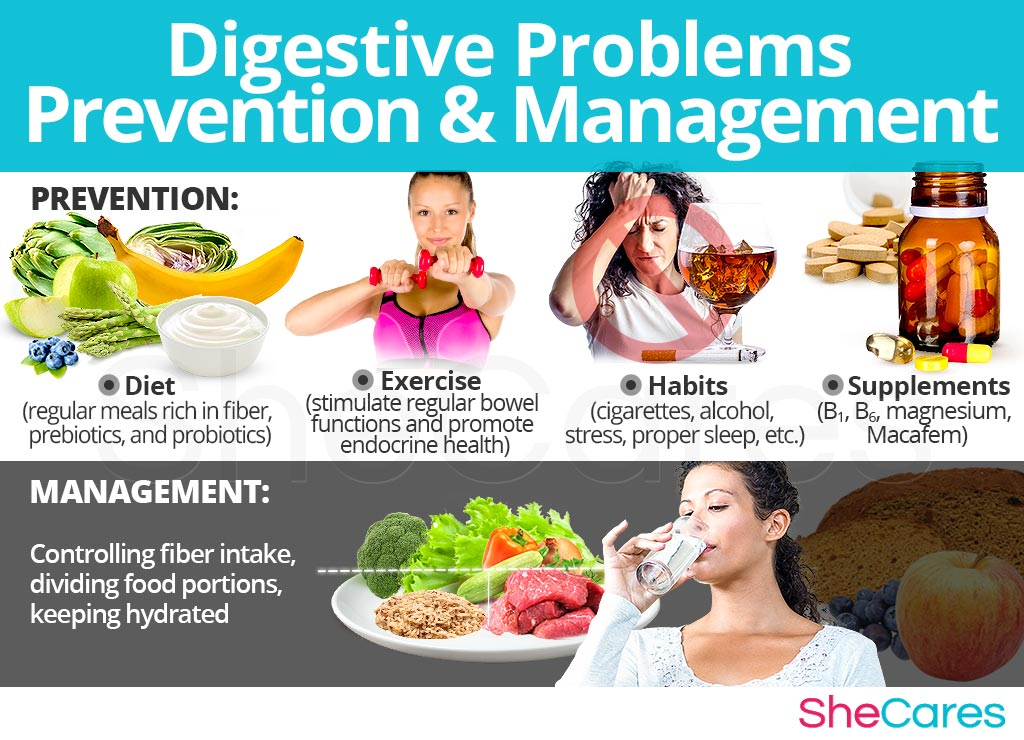 Digestive Problems - Prevention and Management