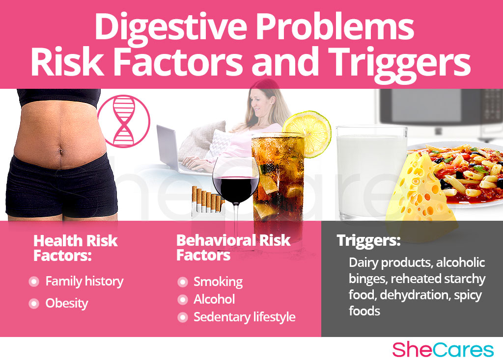 Digestive Problems - Risk Factors and Triggers