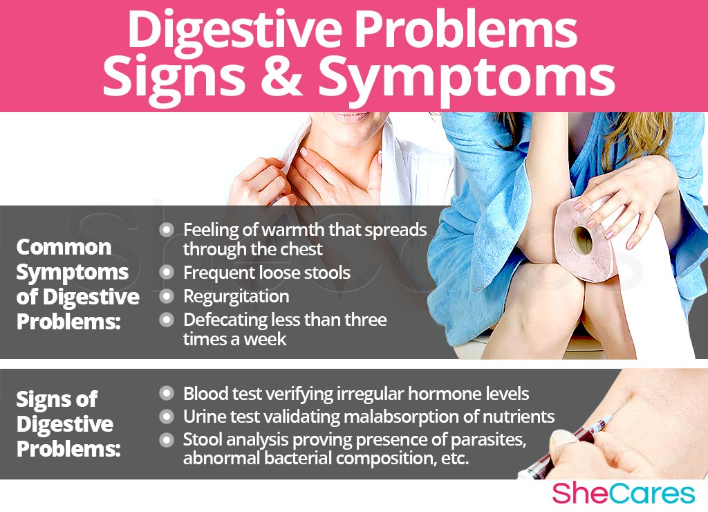 Digestive Problems - Signs and Symptoms