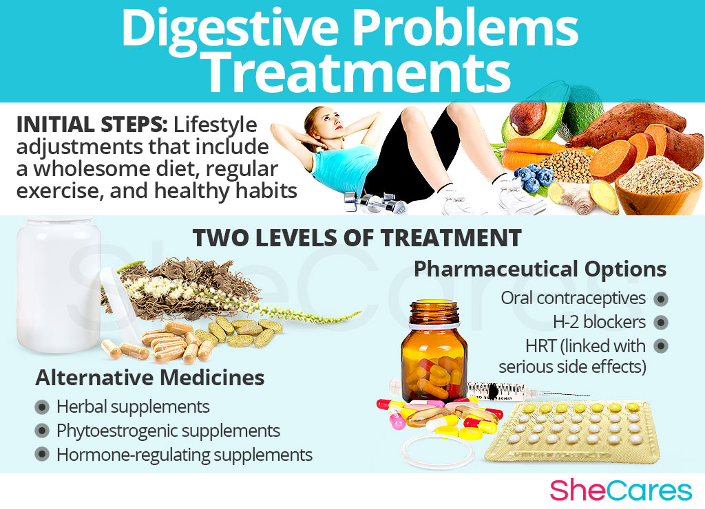 Digestive Problems Treatments