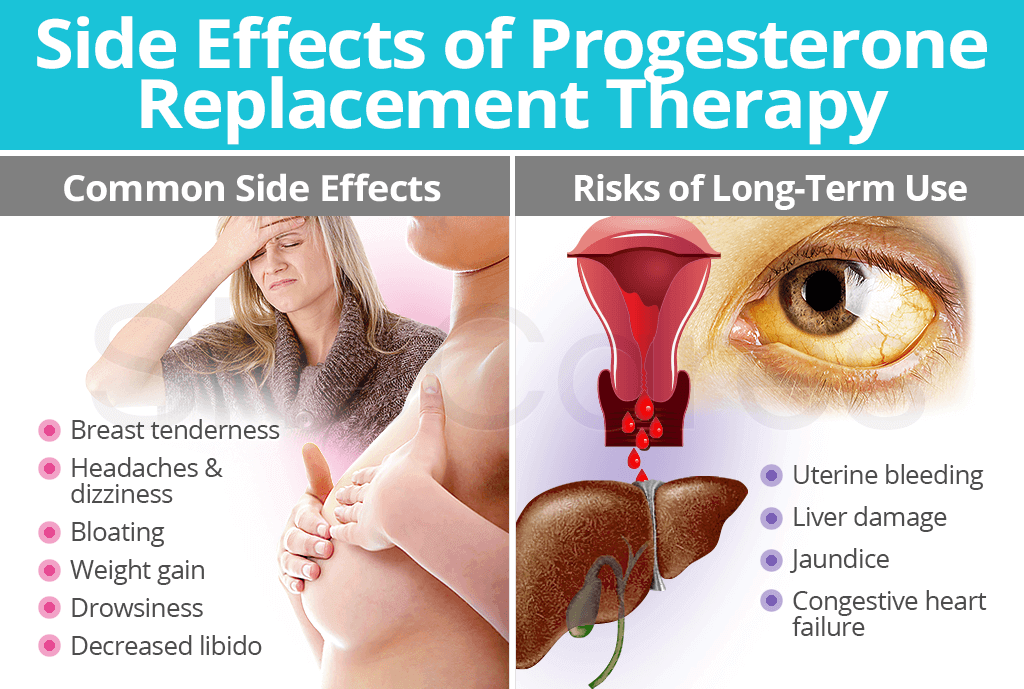 Side Effects of Progesterone Replacement Therapy