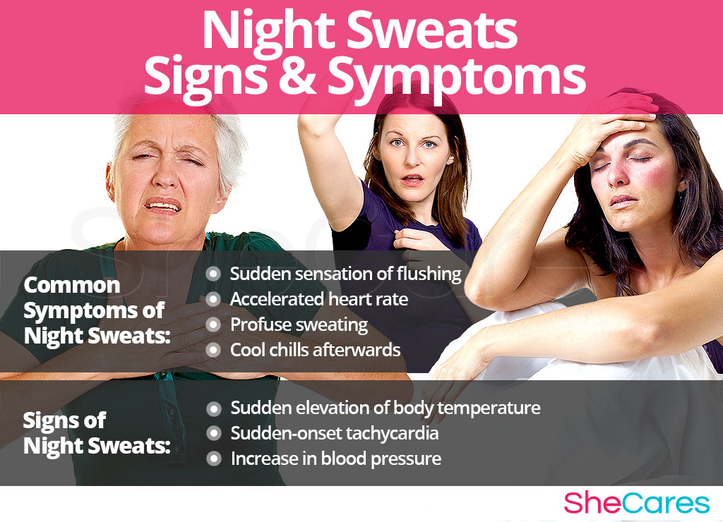 Night Sweats - Signs and Symptoms