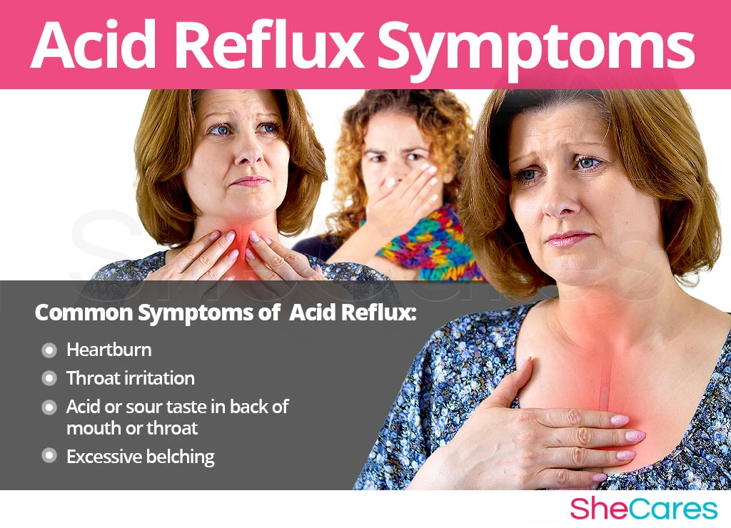 Acid Reflux - Signs and Symptoms