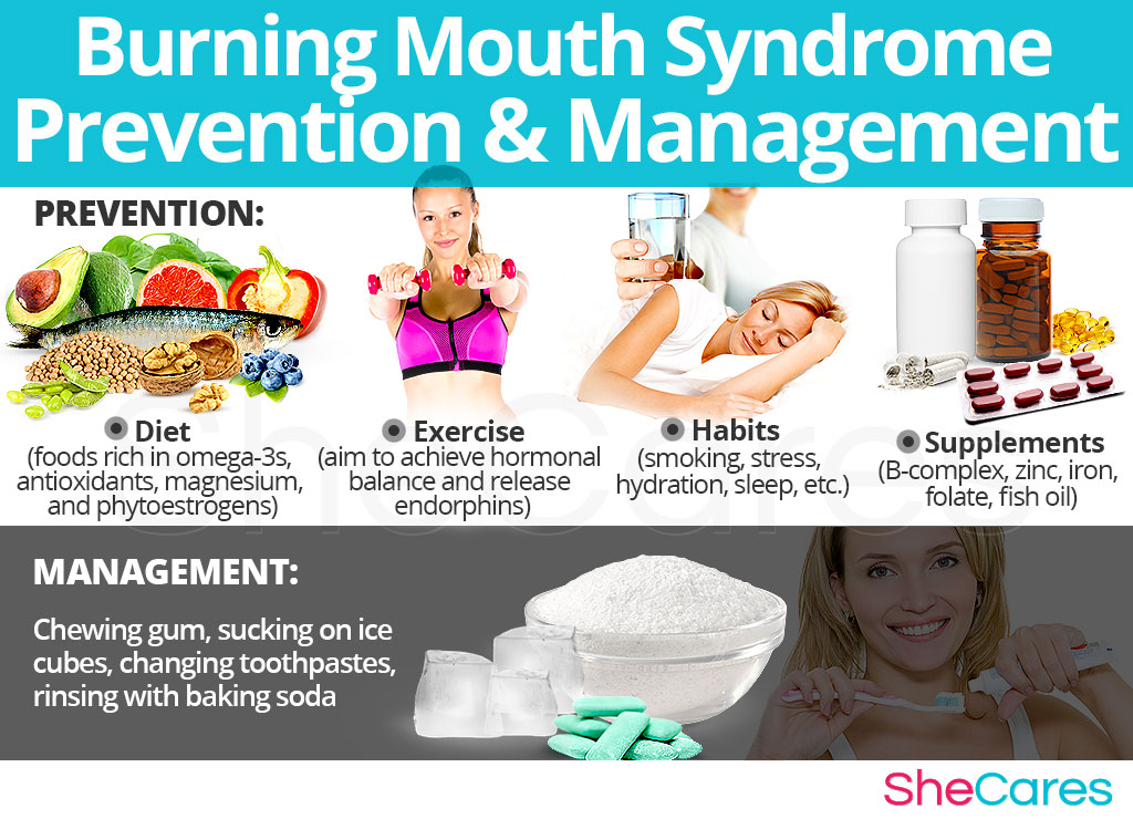 Burning Mouth Syndrome - Prevention and Management
