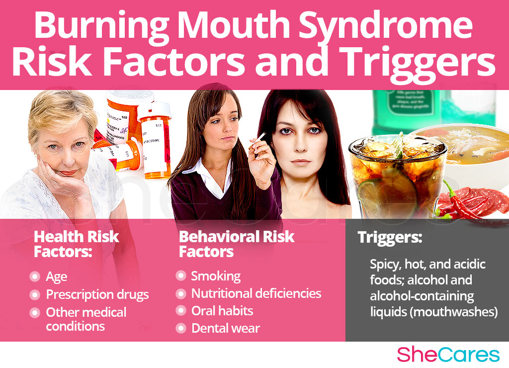 Burning Mouth Syndrome - Risk Factors and Triggers