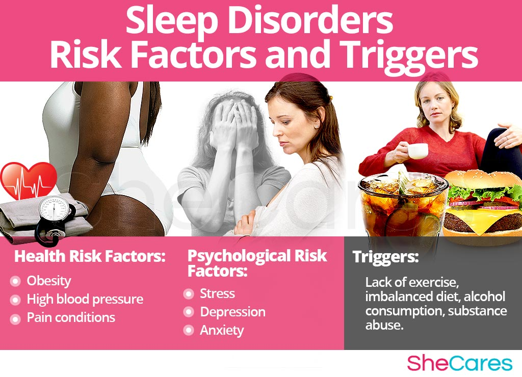 Sleep Disorders - Risk Factors and Triggers