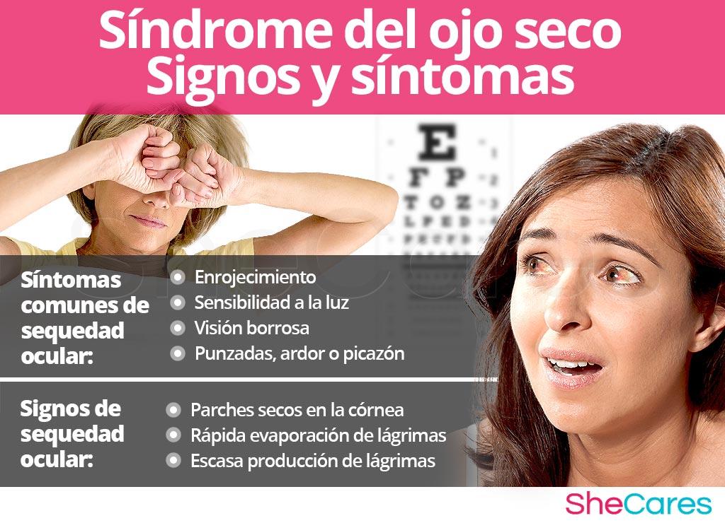 Signos y síntomas de ojo seco