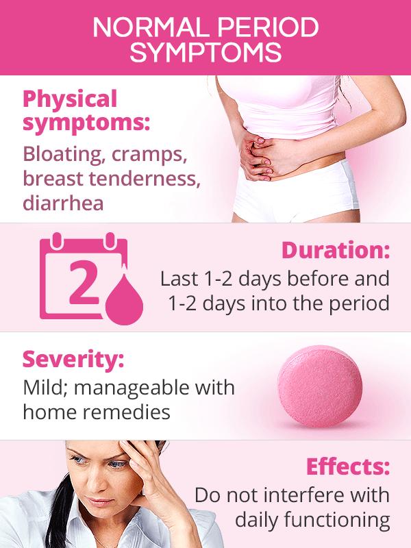 Normal period symptoms