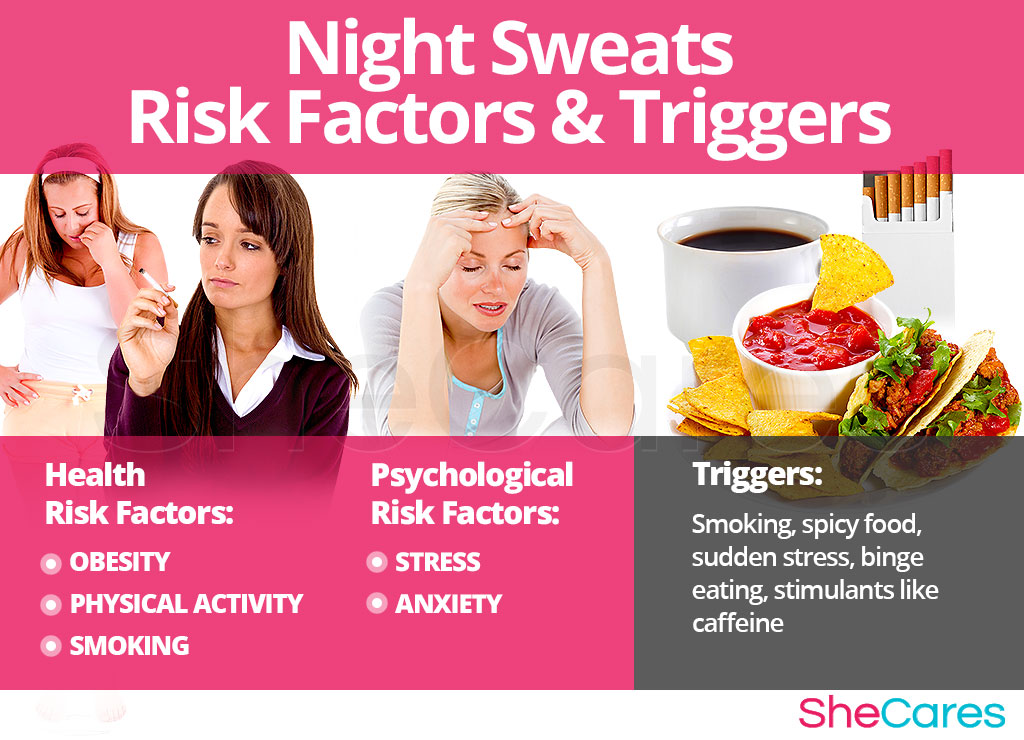 Night Sweats - Risk Factors and Triggers