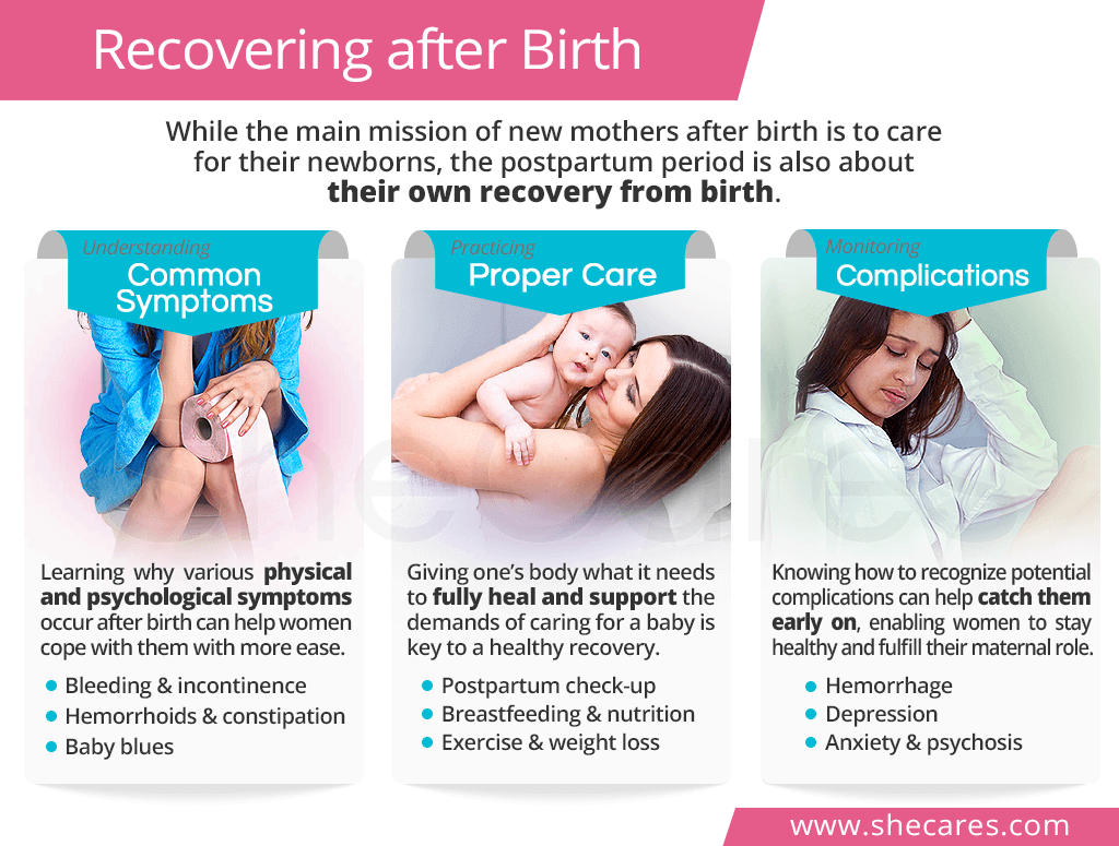 Postpartum: Recovering after birth