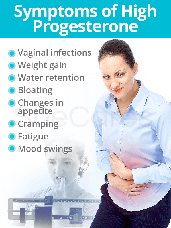 Symptoms of High Progesterone Levels