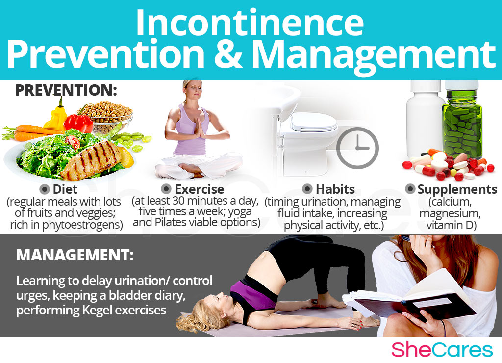 Incontinence - Prevention and Management