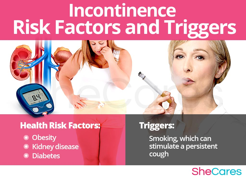 Incontinence - Risk Factors and Triggers