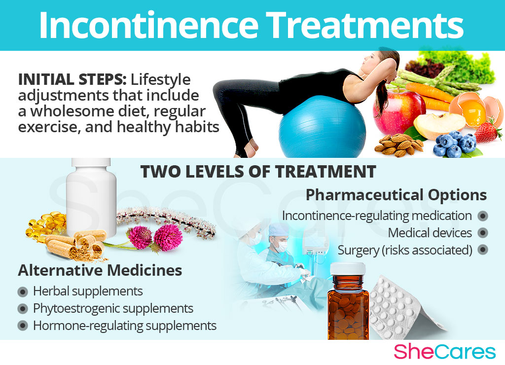 Incontinence Treatments