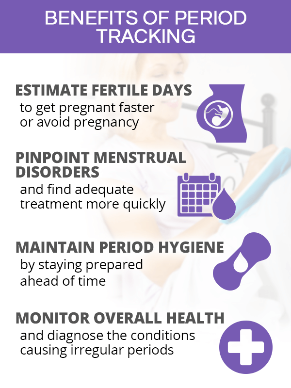 Benefits of period tracking