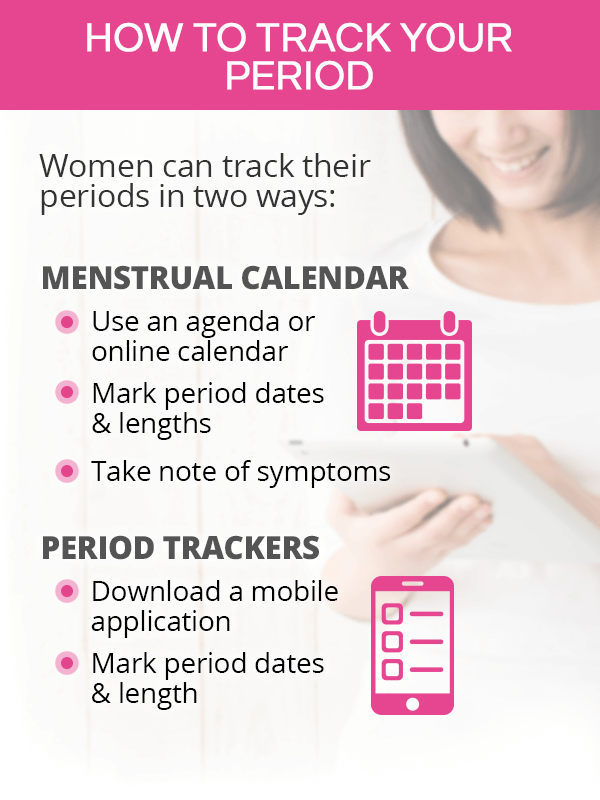 How to track your period
