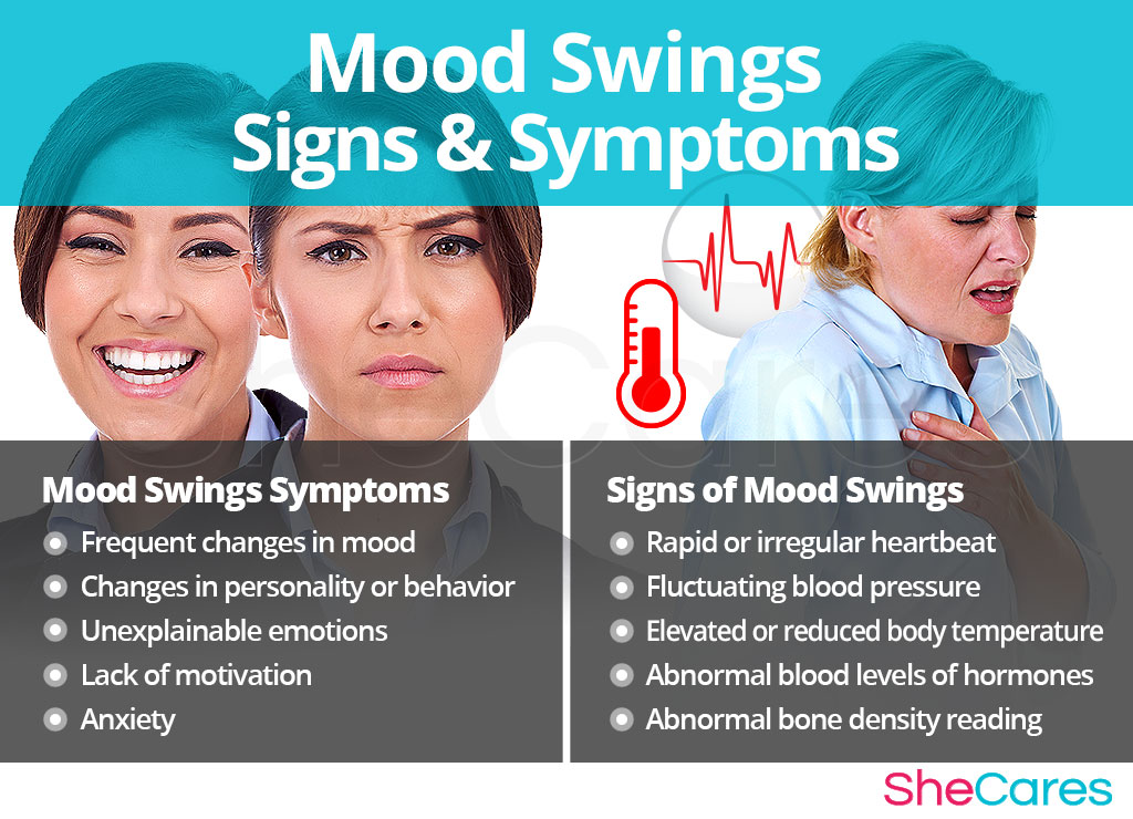 Mood Swings - Signs and Symptoms