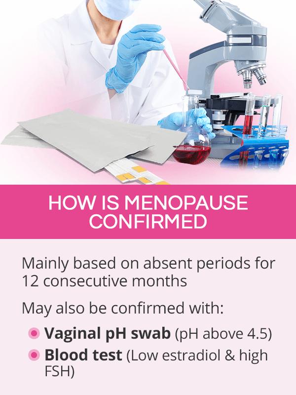 How is menopause confirmed