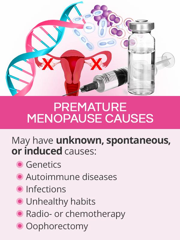 Premature menopause causes