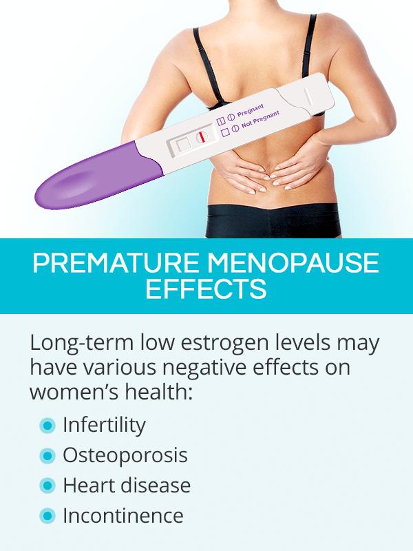 Premature menopause effects