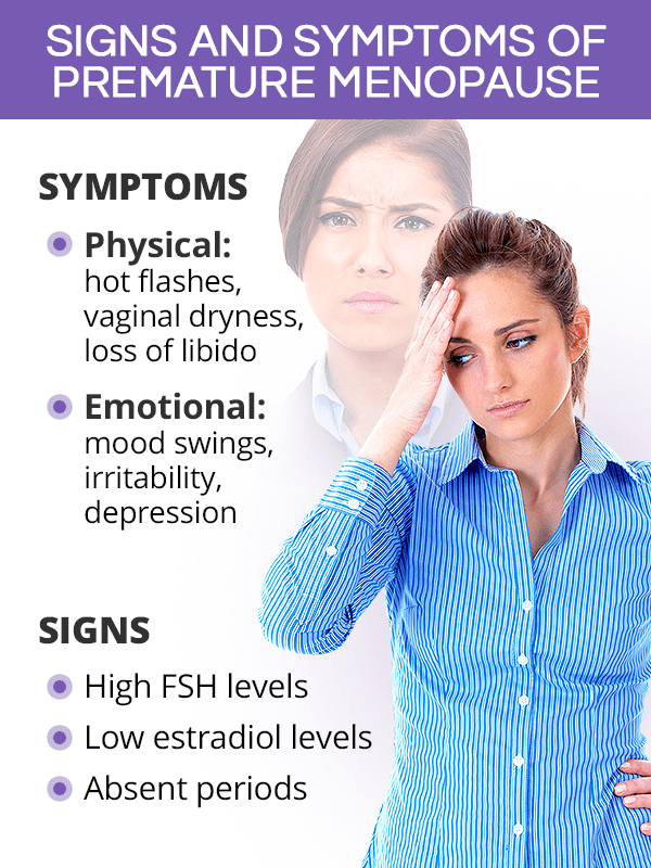 Signs and symptoms of premature menopause