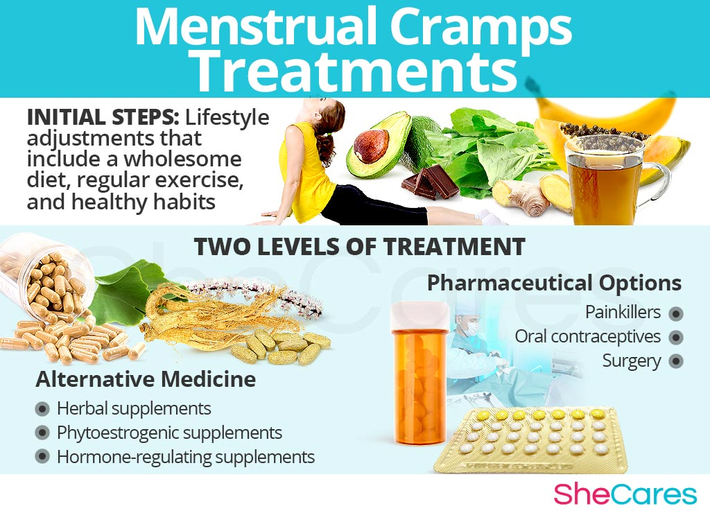 Menstrual Cramps Treatments