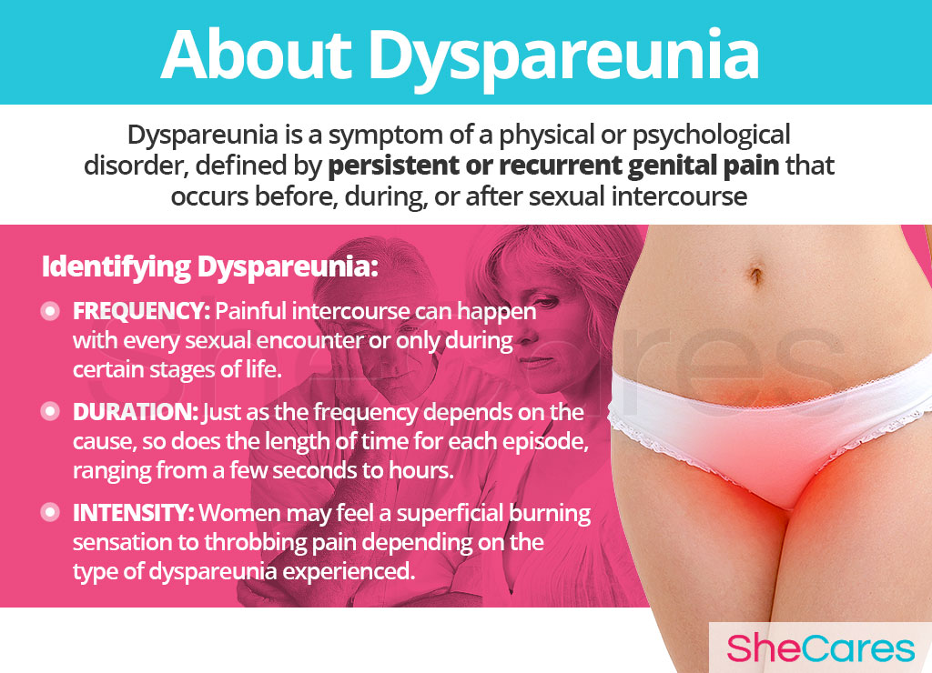 About Dyspareunia