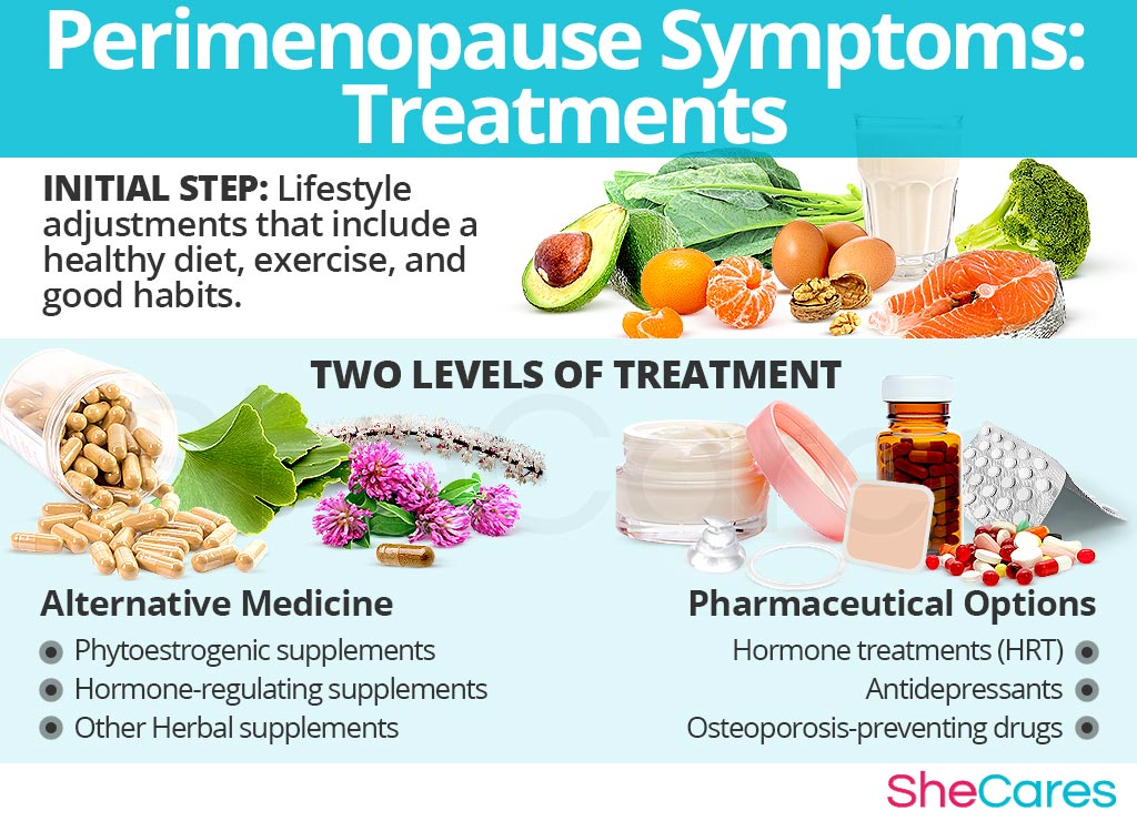 Perimenopause Symptoms Treatments
