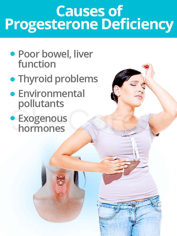 Causes of Progesterone Deficiency